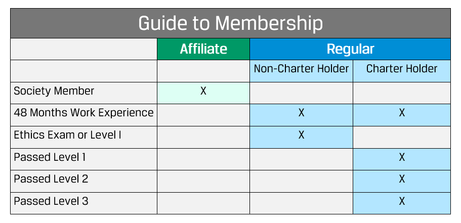 Guide to Membership.PNG