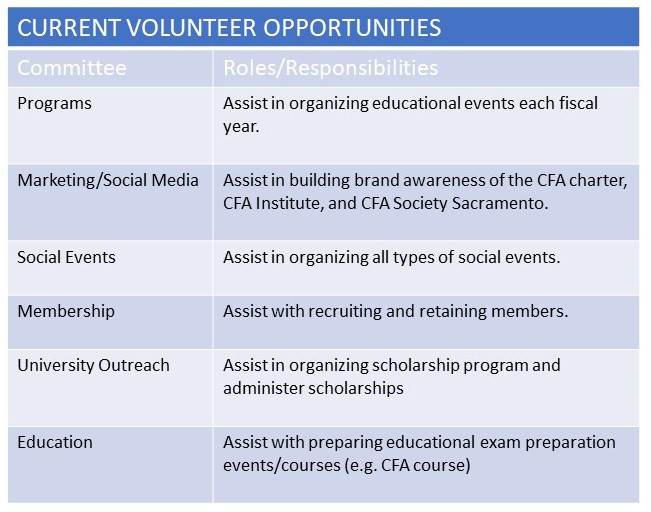 CFASS VOLUNTEER OPPORTUNITY GRID 11-2020.jpg